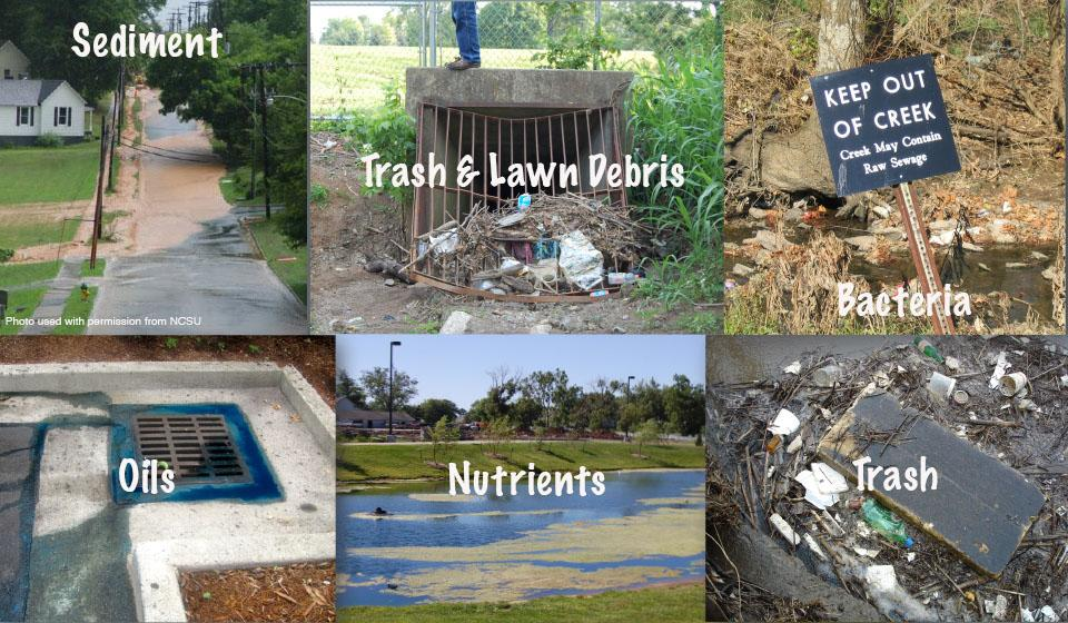 Issues and Impacts of Stormwater