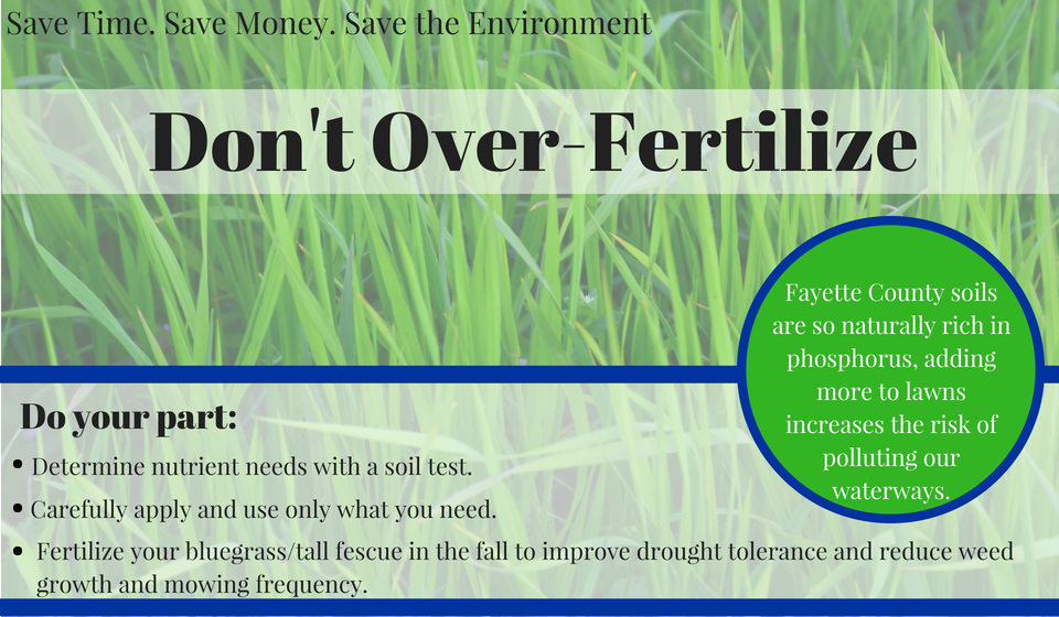 Image of grass - text discourages excess fertilization and encourages proper fertilizer application: source, rate, timing, place