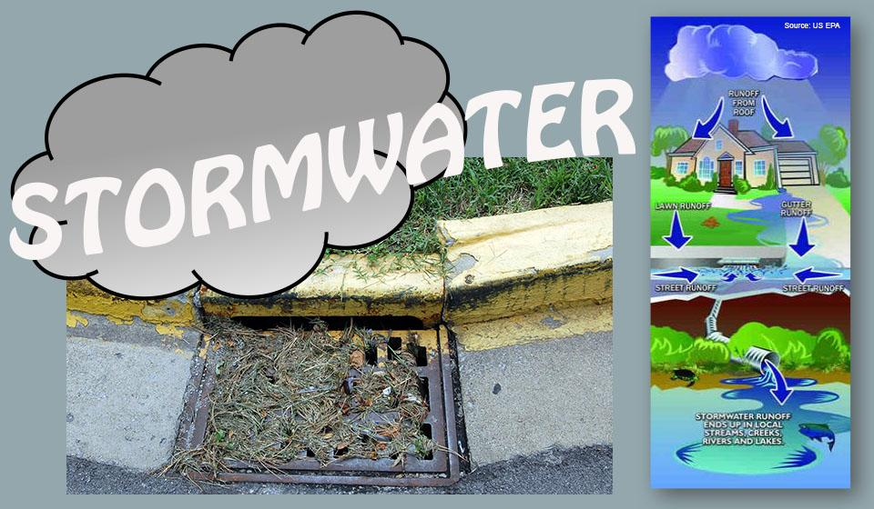 Image showing how rainfall runoff becomes stormwater